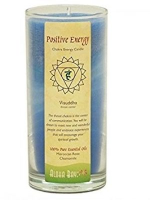 Positive_Candle